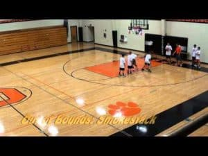 Elementary Through 8th Grade Basketball Drills and Team Concepts