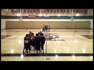 Teamwork Basketball drills ( Gottenberg) www.teachhoops.com