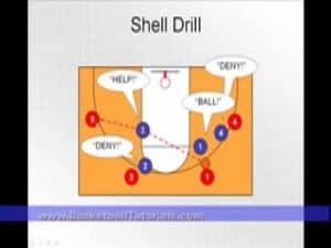Basketball Drills – Help Defense