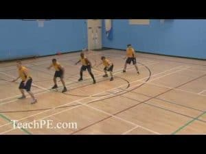 Basketball Drill – defence – Advance, Retreat or Swing