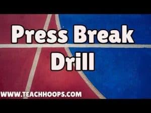 Basketball Press: Press Break Drill
