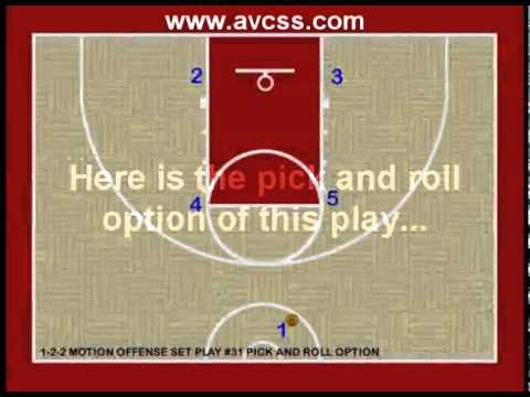 Youth Basketball Plays – 1 2 2 Set Plays 31
