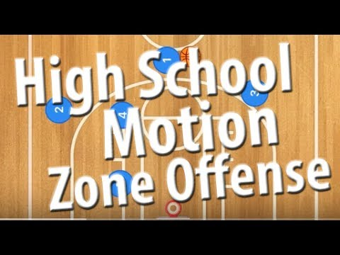 My High School Basketball High Low Motion Zone Offense