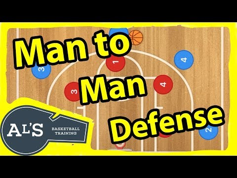 How To TEACH Man to Man Basketball Defense