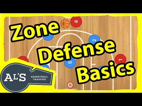 Basketball Zone Defense Basics For Kids
