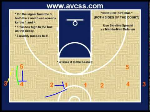 Youth Basketball Inbound Play – Sideline Special